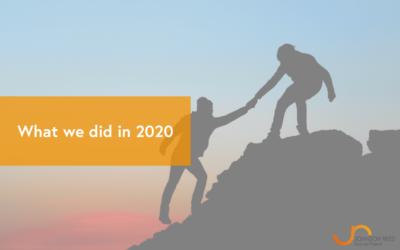 £14.4million financed in Loans and Asset Finance in 2020
