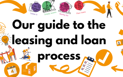 Our guide to the leasing and loan process